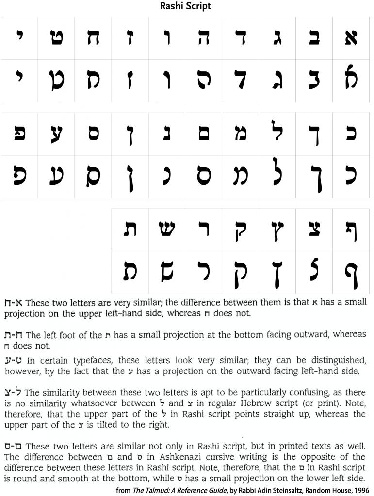Rashi Script